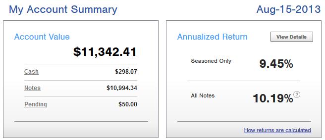 Prosper.com p2p peer to peer lending ROI