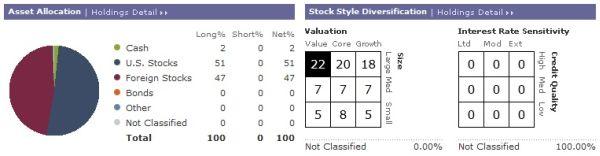 portfolio checkup review