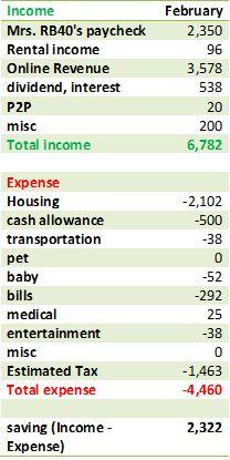 February cash flow