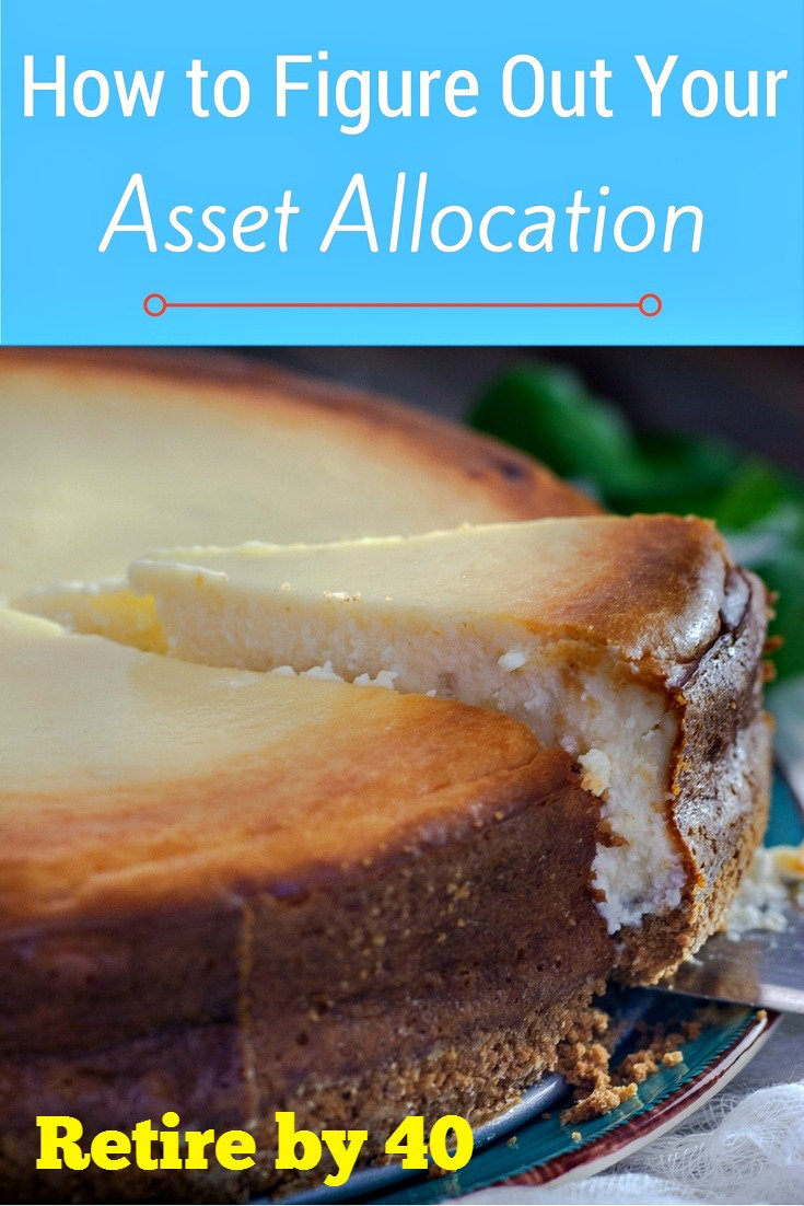 Early Retirement Investing 101: Figure Out Your Asset Allocation