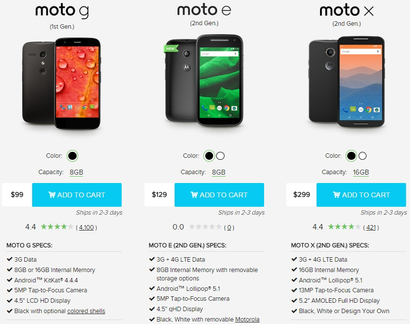 Moto E Review Republic Wireless new plans