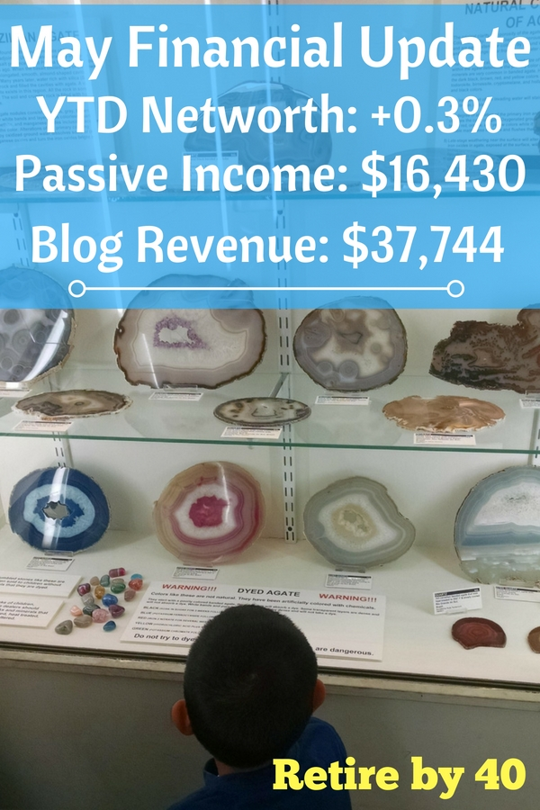 May was a rough month for us. We had 2 big expenses and it almost blew up our budget. Fortunately, our income was excellent as well. See how we did.