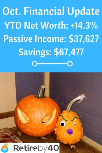 Oct. Financial Update 350