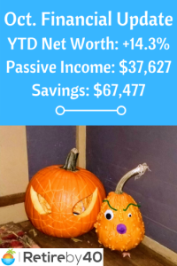 October 2019 Goals and Financial Update thumbnail