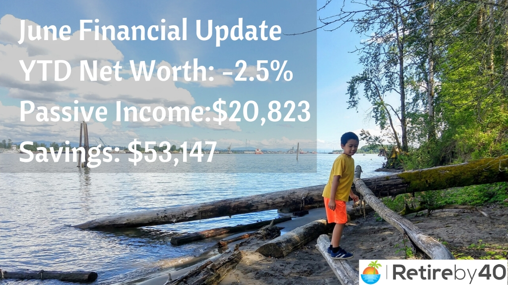June 2020 Goals and Financial Update 15