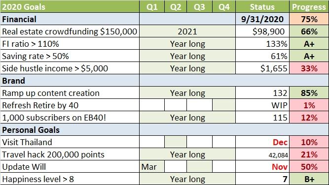 Sept NY goals