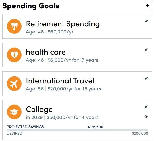 Despesa do planejador de aposentadoria