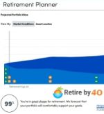 The Best Free Retirement Calculator THB